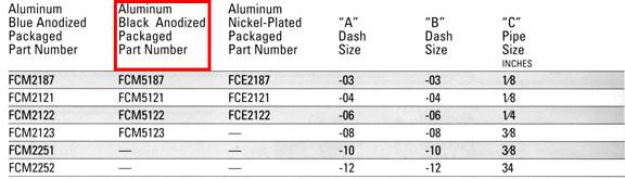 male-branch-tee-chart-aluminum-black-anodized.jpg