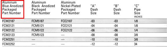 male-branch-tee-chart-aluminum-blue-anodized.jpg